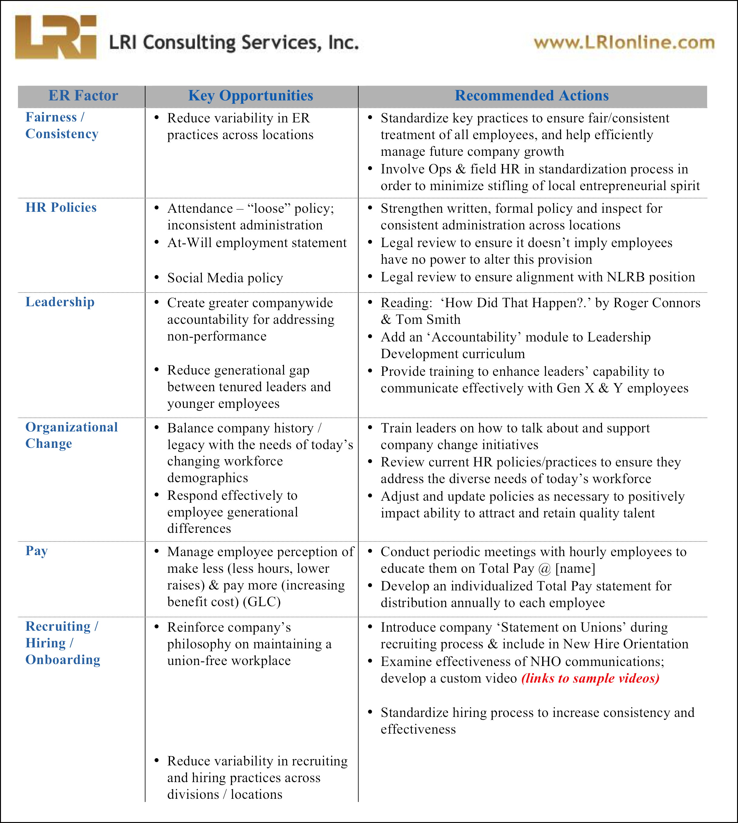 opportunity assessment report this document contains excerpts from