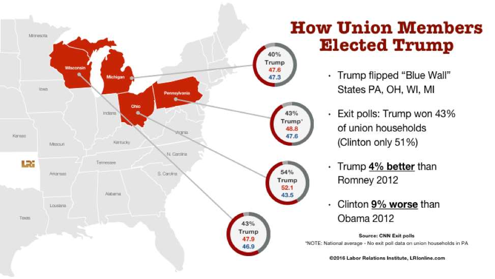 Labor Union States Map.Labor Relations Ink November 2016 Labor Relations Institute