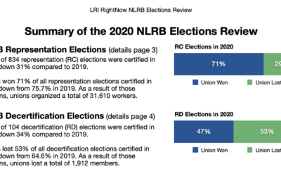 Labor Relations INK February 2021